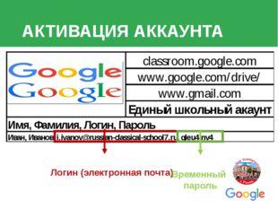 АКТИВАЦИЯ АККАУНТА Логин (электронная почта) Временный пароль