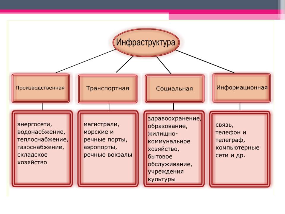 знакомство с текстом 2 класс презентация