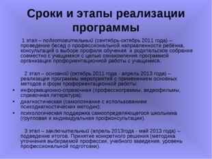 Сроки и этапы реализации программы 1 этап – подготовительный (сентябрь-октябр