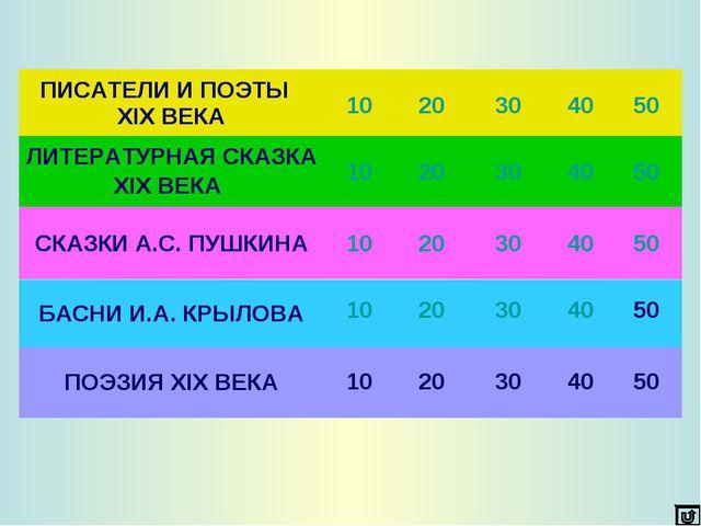 10 20 30 40 50 10 20 30 40 50 10 20 30 40 50 10 20 30 40 50 10 20 30 40 50 ПИ...