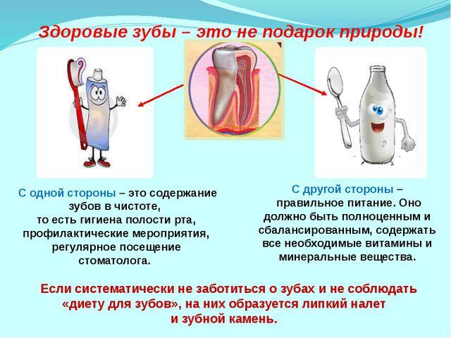 . Если систематически не заботиться о зубах и не соблюдать «диету для зубов»,...