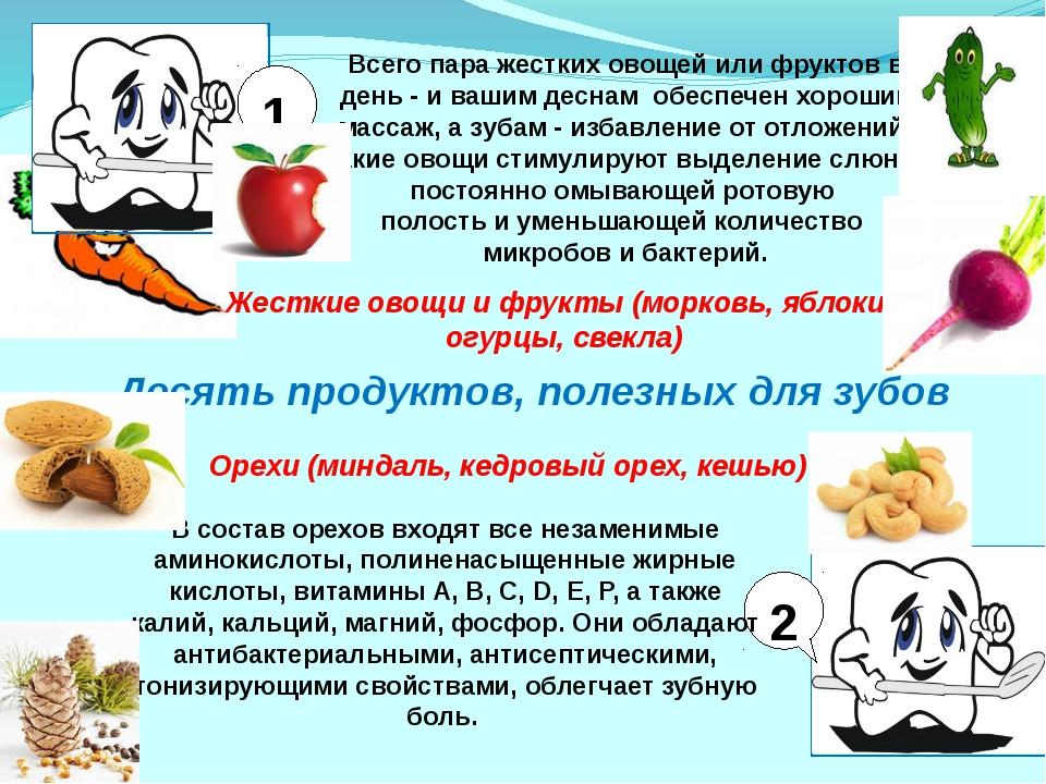 Десять продуктов, полезных для зубов Жесткие овощи и фрукты (морковь, яблоки,...
