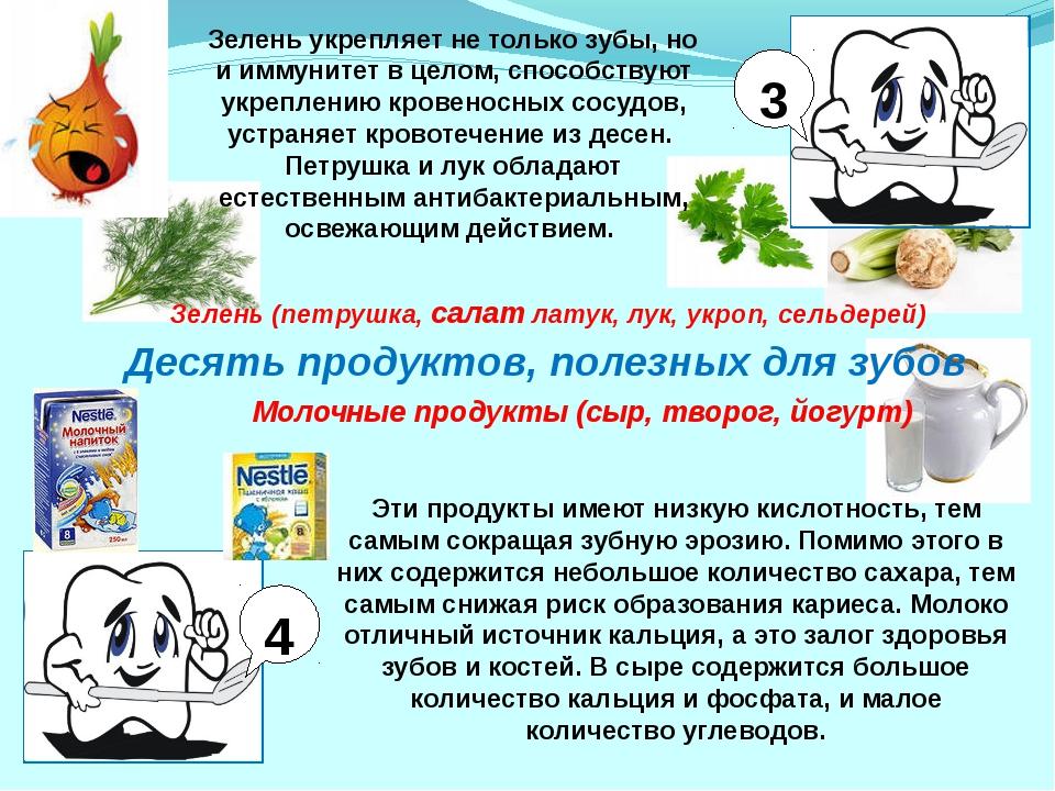 Десять продуктов, полезных для зубов Зелень (петрушка, салат латук, лук, укро...