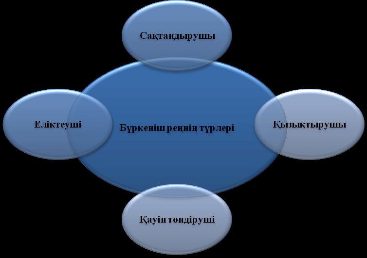 http://fs00.infourok.ru/images/doc/149/172298/hello_html_m5f853f0f.png