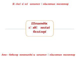 Шешендік сөздің негізгі белгілері Бүгінгі күнгі шешенге қойылатын талаптар Ат