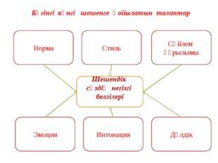 Бүгінгі күнгі шешенге қойылатын талаптар Шешендік сөздің негізгі белгілері Но