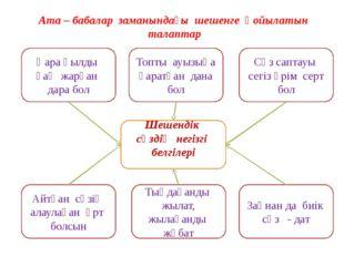 Ата – бабалар заманындағы шешенге қойылатын талаптар Шешендік сөздің негізгі