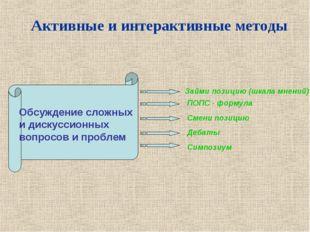 Активные и интерактивные методы Обсуждение сложных и дискуссионных вопросов и