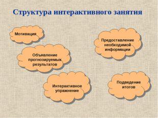 Структура интерактивного занятия Мотивация Объявление прогнозируемых результа