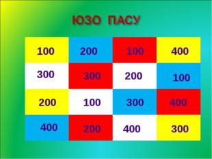 100 100 100 100 200 200 200 200 300 300 300 300 400 400 400 400