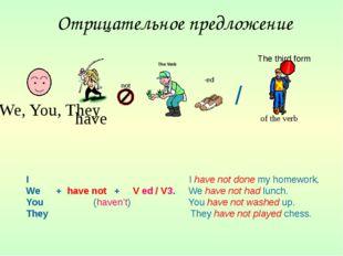 not Отрицательное предложение The Verb I I have not done my homework. We + ha
