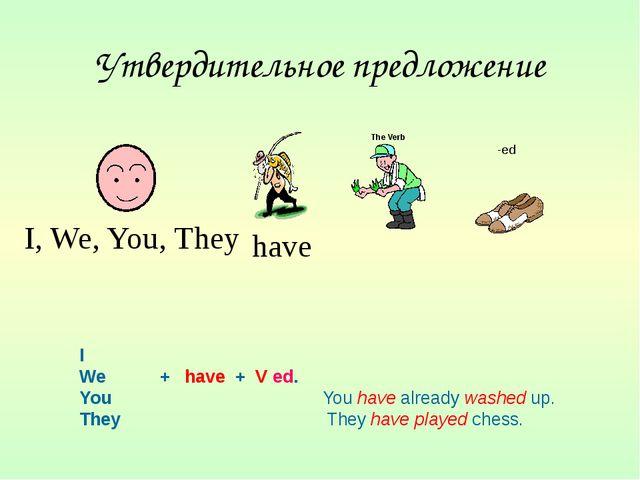 The Verb Утвердительное предложение I We + have + V ed. You You have already...