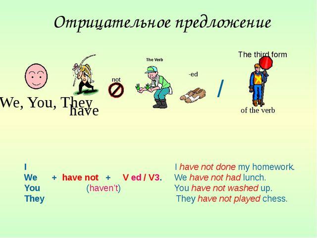 not Отрицательное предложение The Verb I I have not done my homework. We + ha...