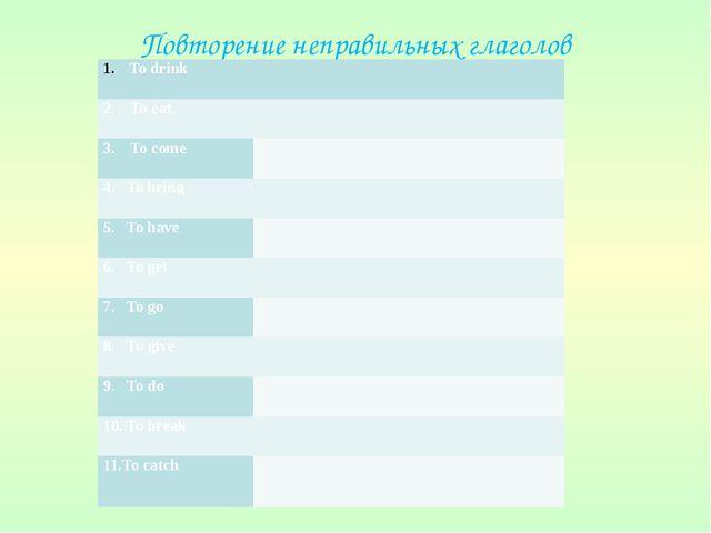 Повторение неправильных глаголов Todrink    2.Toeat    3. Tocome   ...