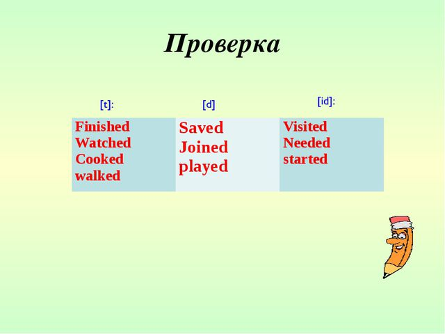 Проверка Finished Watched Cooked walked Saved Joined played Visited Needed s...