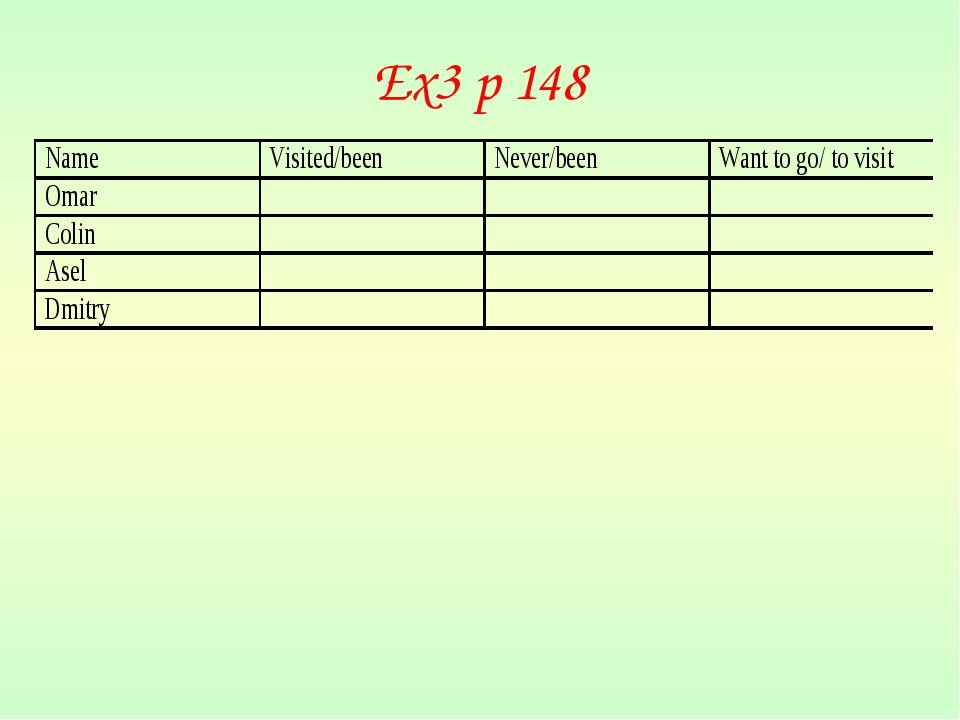 Ex3 p 148