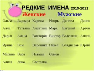 РЕДКИЕ ИМЕНА 2010-2011 ЖенскиеМужские  ОльгаВарвараКаринаИгорьДаниилД