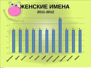 ЖЕНСКИЕ ИМЕНА 2011-2012