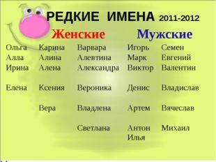РЕДКИЕ ИМЕНА 2011-2012 ЖенскиеМужские  ОльгаКаринаВарвараИгорьСемен Ал