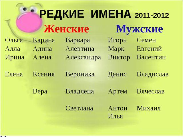 РЕДКИЕ ИМЕНА 2011-2012 ЖенскиеМужские  ОльгаКаринаВарвараИгорьСемен Ал...