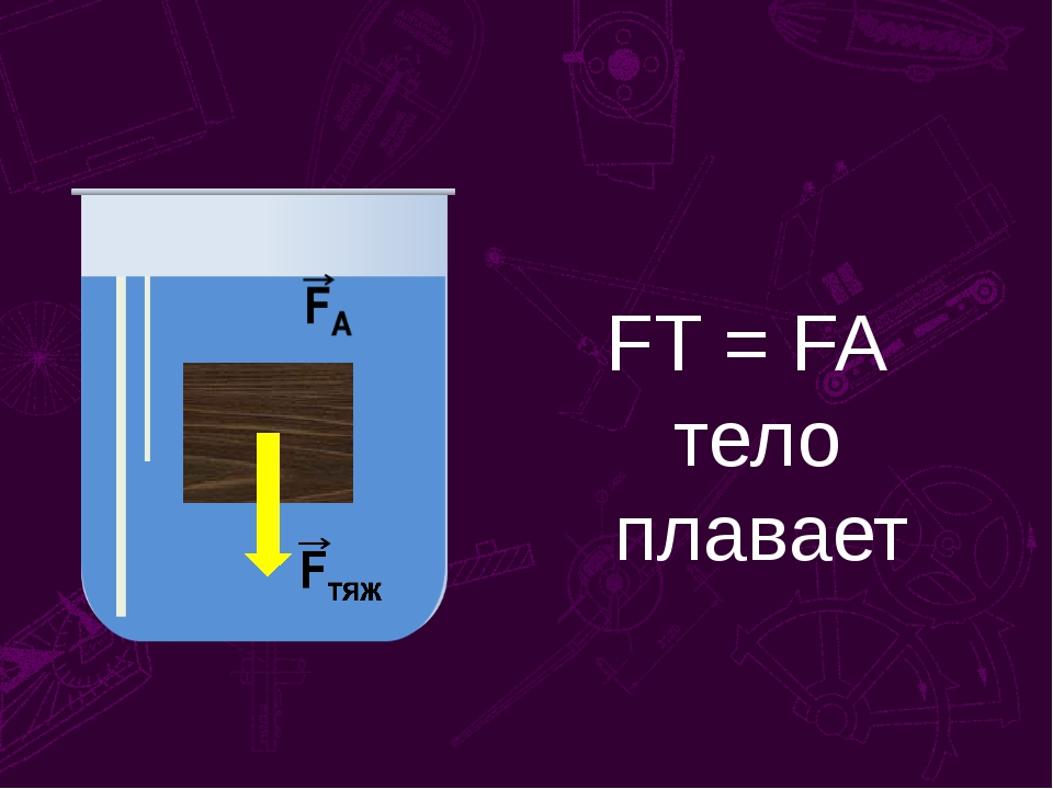 FT = FA тело плавает