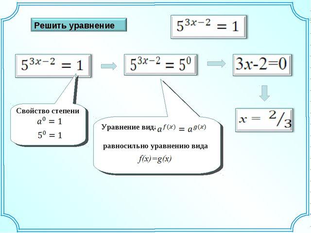 Свойство степени Уравнение вида равносильно уравнению вида