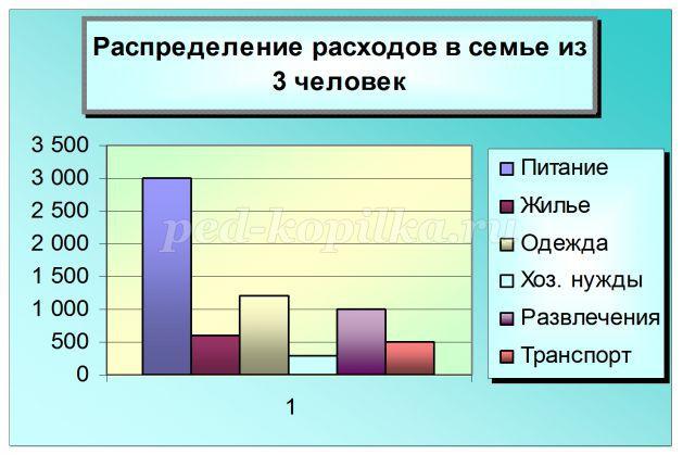 http://ped-kopilka.ru/upload/blogs/d79457e04494d60fd9490d27df565d6a.png.jpg