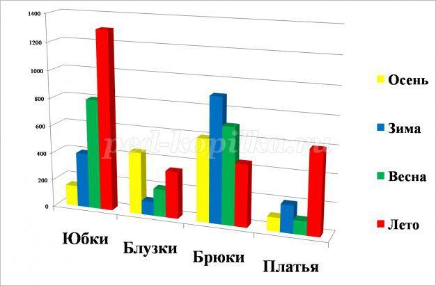 http://ped-kopilka.ru/upload/blogs/9512ae07cda4c03e75ec68dc15b208c4.png.jpg