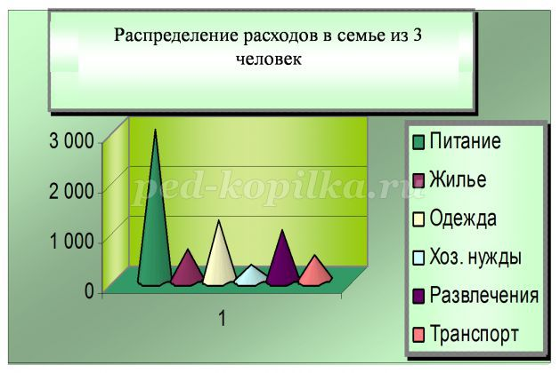http://ped-kopilka.ru/upload/blogs/9ce4dd23bd61975001f90e87a750c084.png.jpg