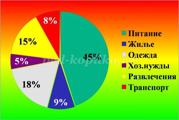 http://ped-kopilka.ru/upload/blogs/3f8d2f6d4a6b9188a3822620271bc256.png.jpg