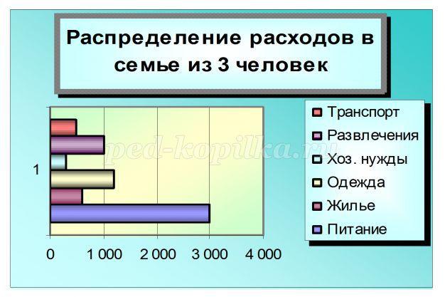 http://ped-kopilka.ru/upload/blogs/ec91770895a50890e46c25ec6600d4c0.png.jpg