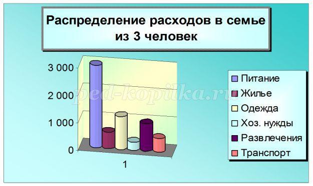 http://ped-kopilka.ru/upload/blogs/b7e54bca5e834acab0dd542f255c4a3b.png.jpg