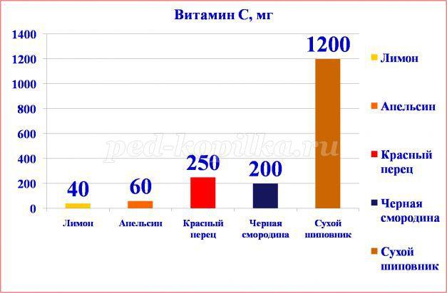http://ped-kopilka.ru/upload/blogs/c707996c6e908cedbede9e9e2587a446.png.jpg