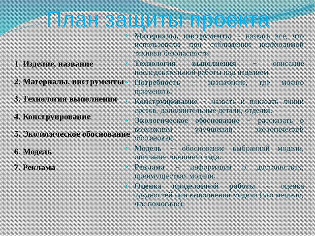План защиты проекта 1. Изделие, название 2. Материалы, инструменты 3. Техноло...