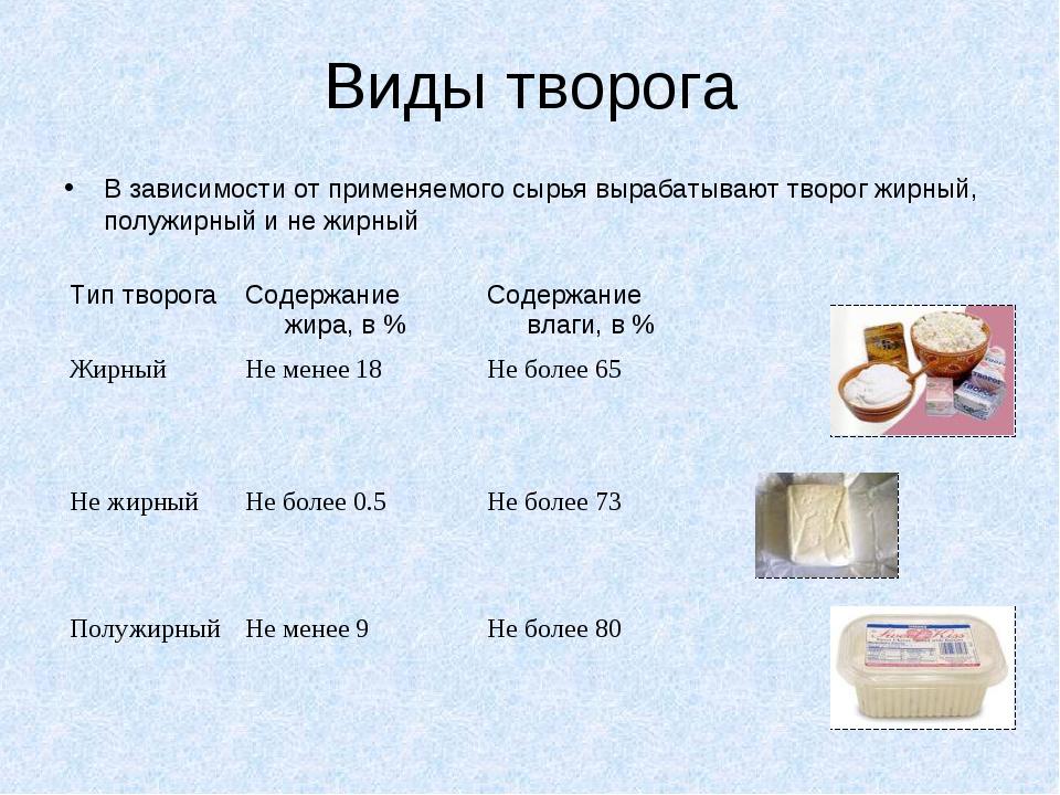 Виды творога В зависимости от применяемого сырья вырабатывают творог жирный,...