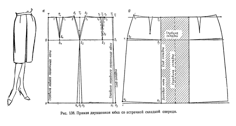 http://yaportnoi.ru/images/kak/15/original/138.png
