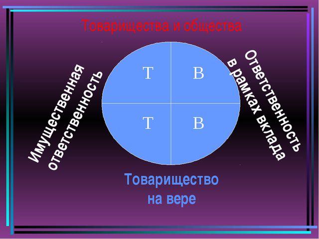 Товарищества и общества Т В В Т Товарищество на вере Имущественная ответствен...