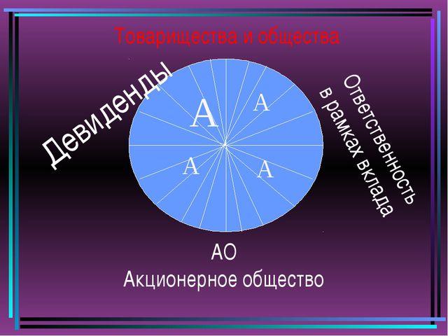 Товарищества и общества А А А А АО Акционерное общество Ответственность в рам...