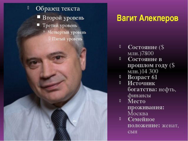 Вагит Алекперов Состояние ($ млн.)7800 Состояние в прошлом году ($ млн.)14 30...