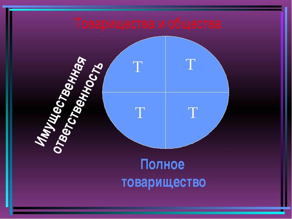 Товарищества и общества Т Т Т Т Полное товарищество Имущественная ответственн...