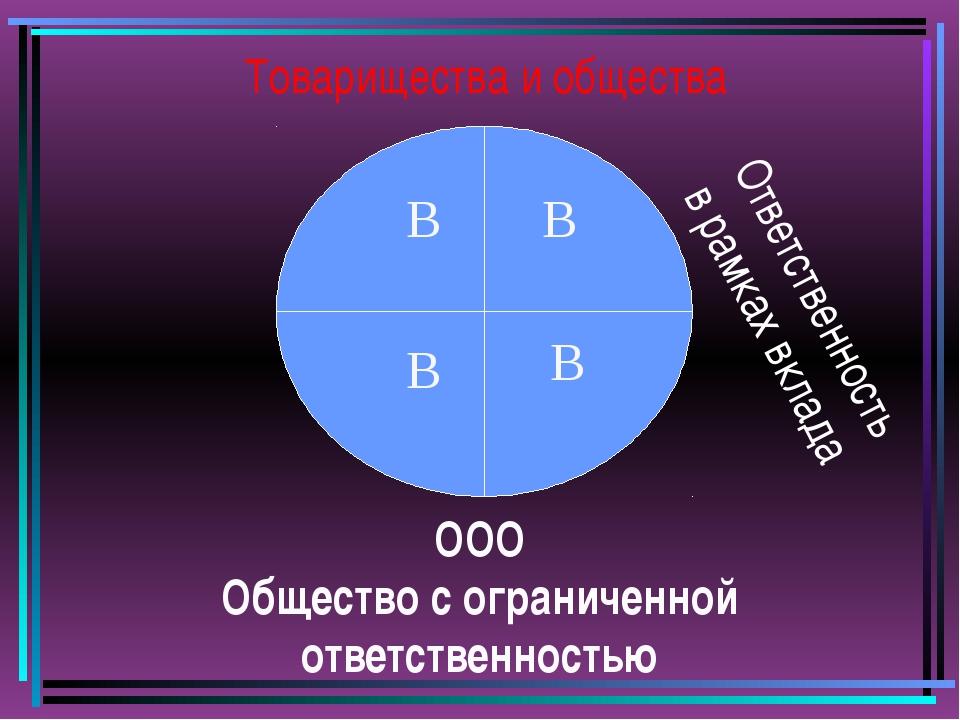 Товарищества и общества В В В В ООО Общество с ограниченной ответственностью...