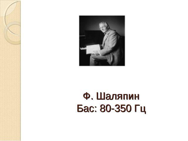 Ф. Шаляпин Бас: 80-350 Гц