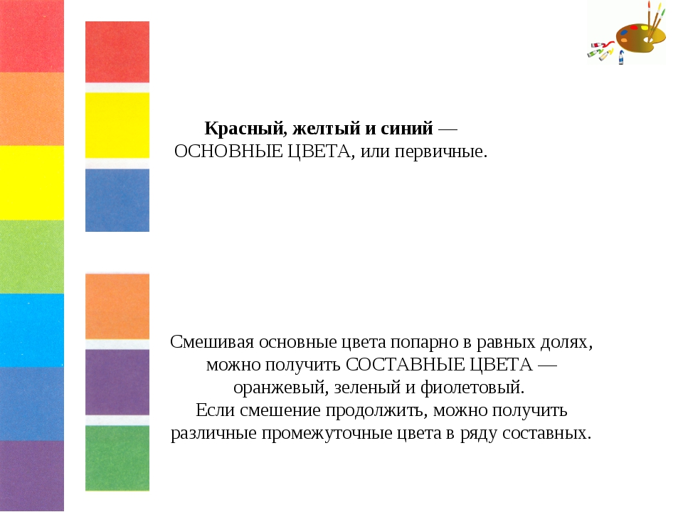 Красный, желтый и синий — ОСНОВНЫЕ ЦВЕТА, или первичные. Смешивая основные цв...