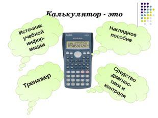 Калькулятор - это Наглядное пособие Средство диагнос- тики и контроля Источни
