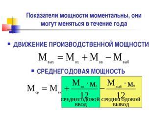 Показатели мощности моментальны, они могут меняться в течение года ДВИЖЕНИЕ П