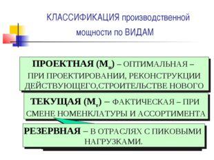 КЛАССИФИКАЦИЯ производственной мощности по ВИДАМ ПРОЕКТНАЯ (Мп) – ОПТИМАЛЬНАЯ