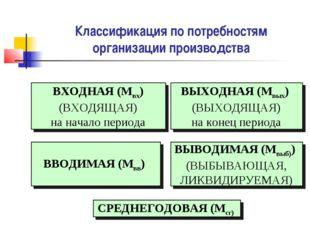Классификация по потребностям организации производства ВХОДНАЯ (Мвх) (ВХОДЯЩА