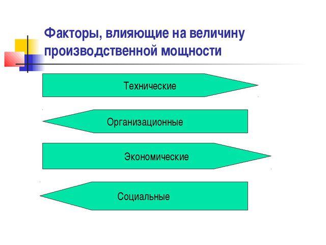 Факторы, влияющие на величину производственной мощности Технические Организац...