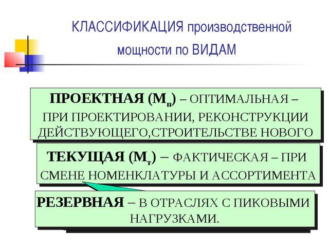 КЛАССИФИКАЦИЯ производственной мощности по ВИДАМ ПРОЕКТНАЯ (Мп) – ОПТИМАЛЬНАЯ...