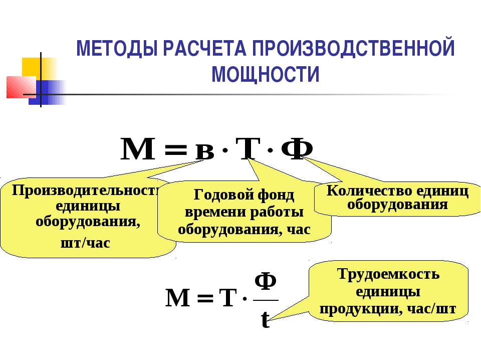 МЕТОДЫ РАСЧЕТА ПРОИЗВОДСТВЕННОЙ МОЩНОСТИ Производительность единицы оборудова...